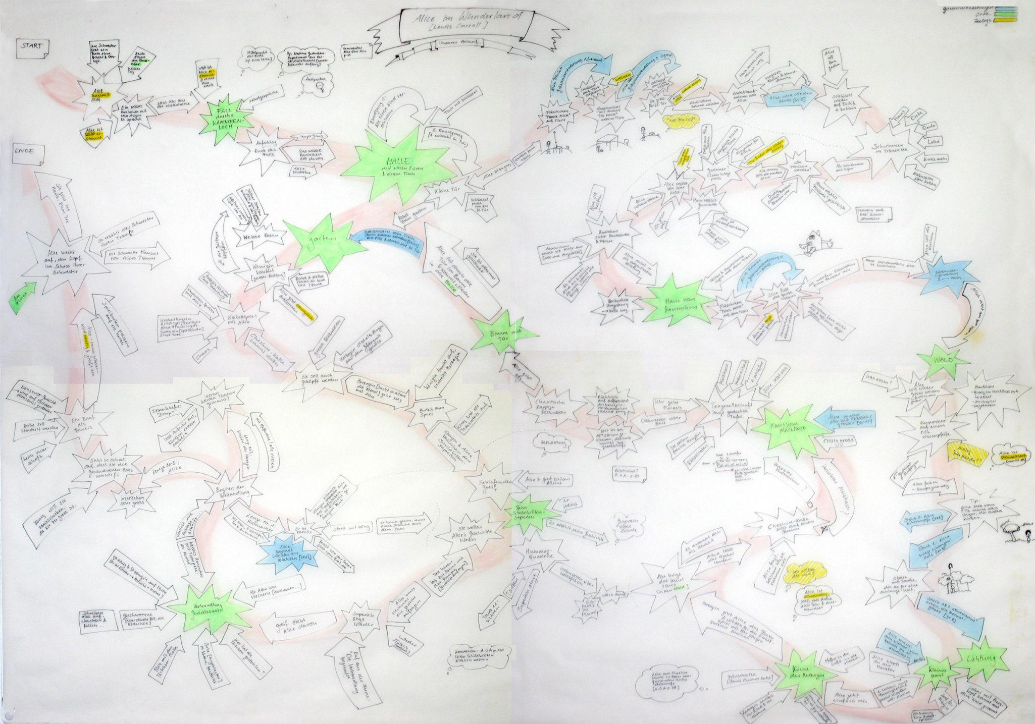 Wonderland Project: Story map
