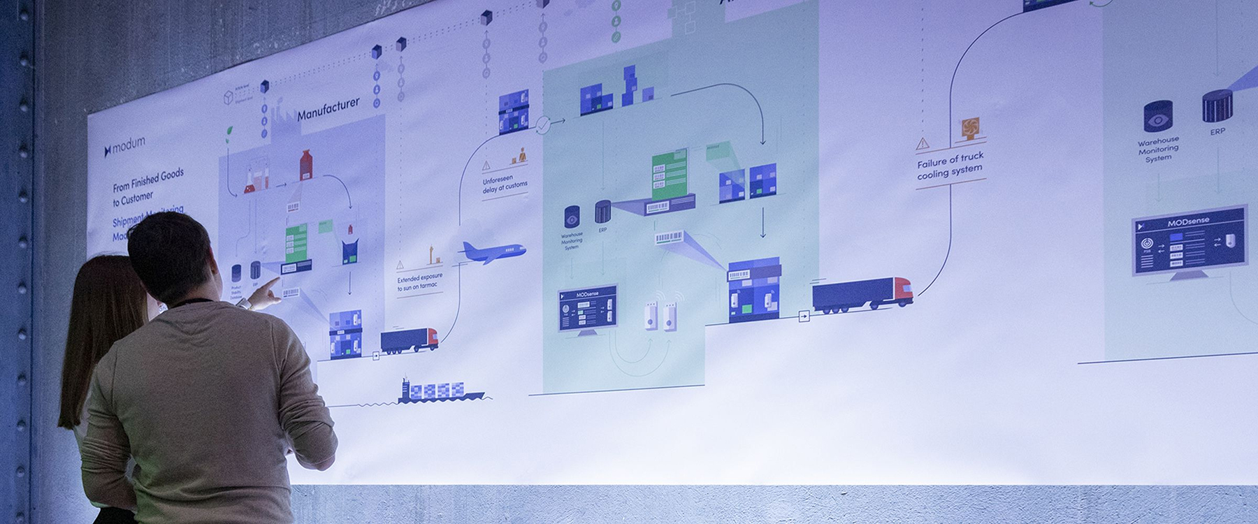 Photo of an infographic poster showing the journey of a parcel from factory to end customer